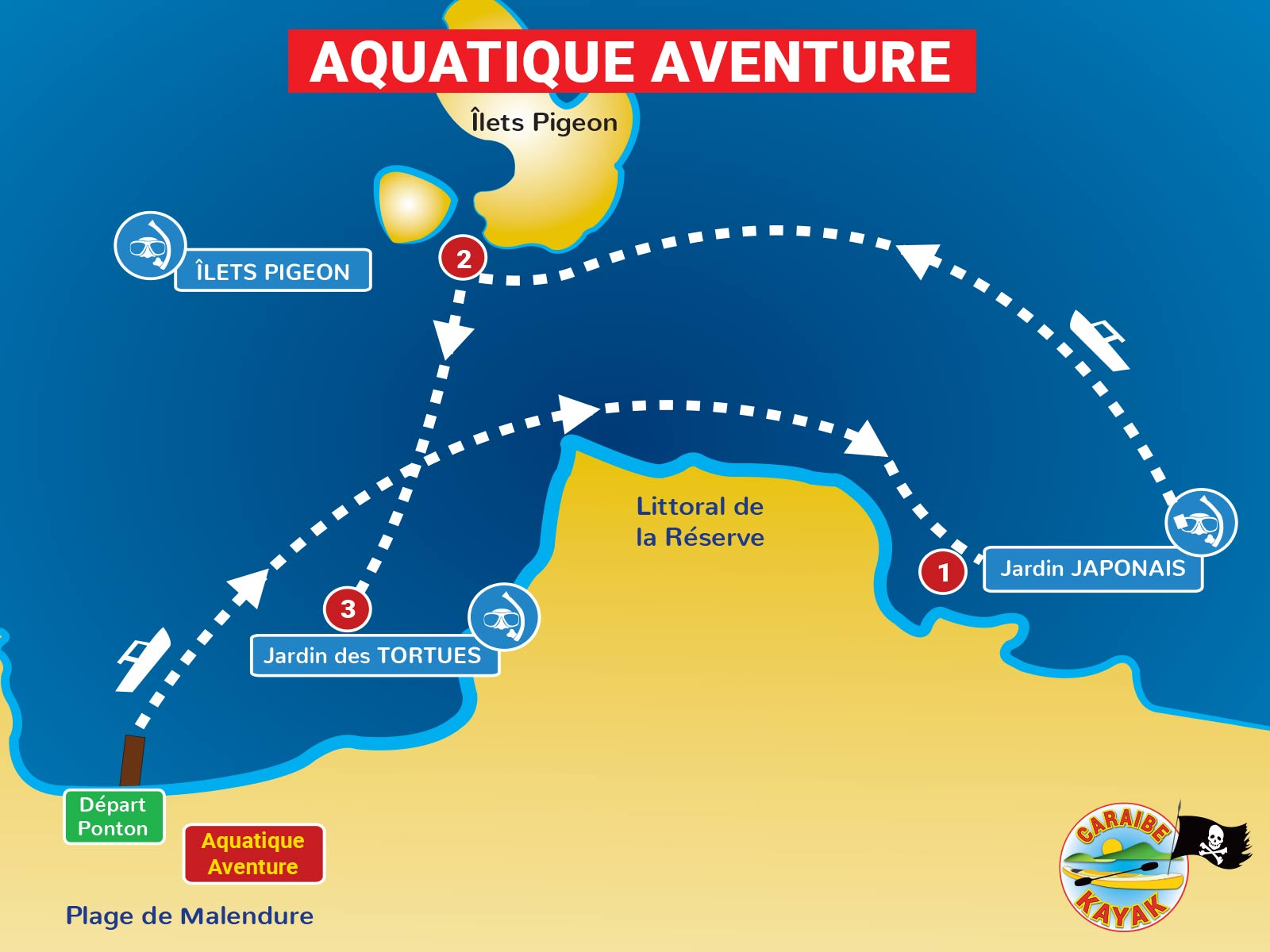 Aquatique Aventure - parcours