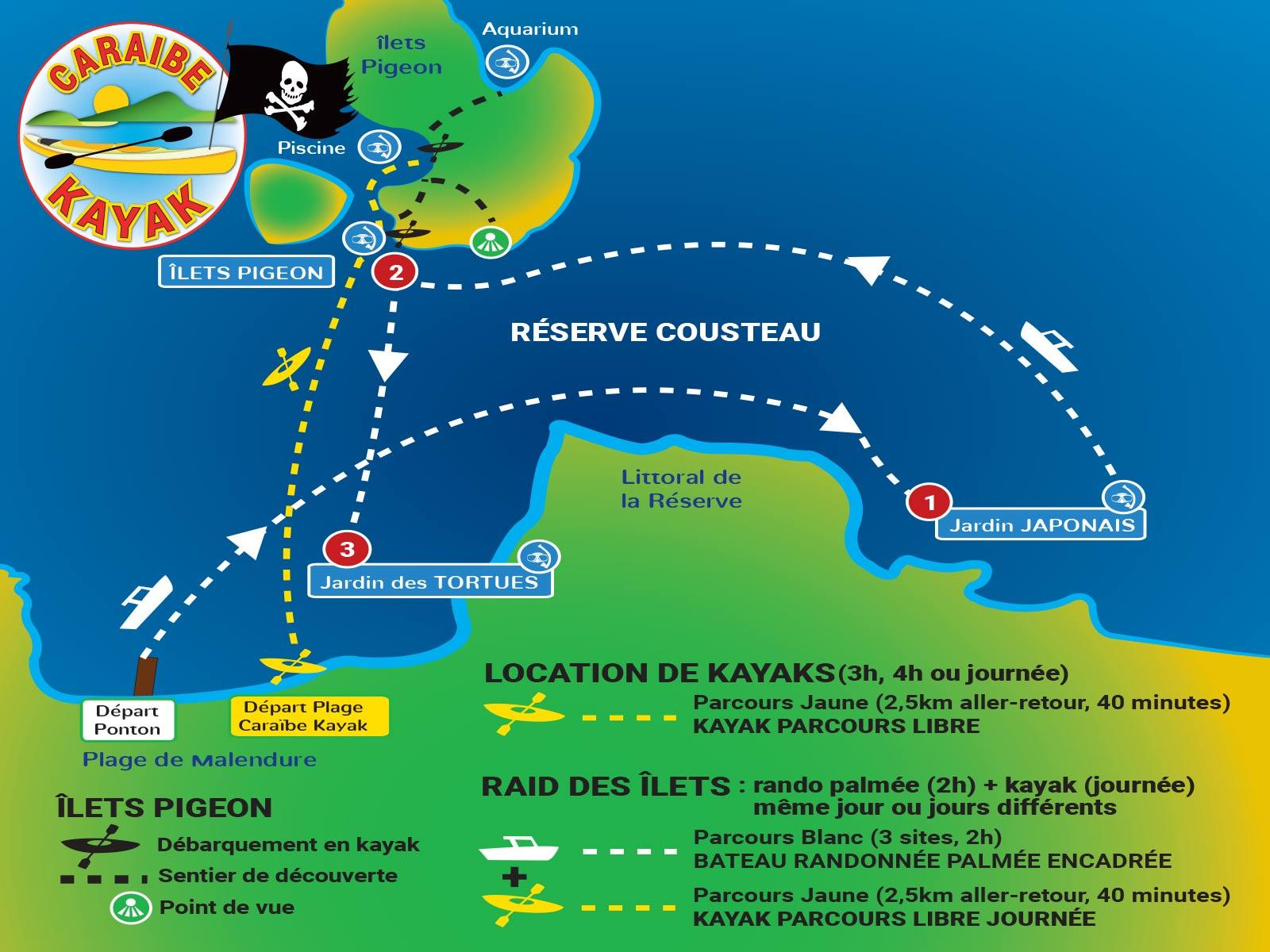 Caraïbe Kayak - Parcours Raid des Ilets