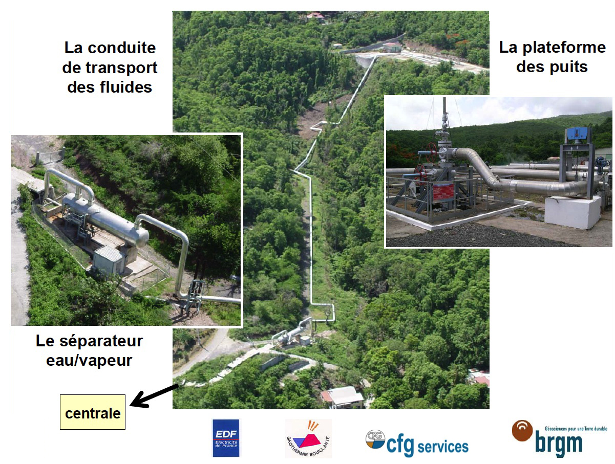 Plan des puits de Bouillante